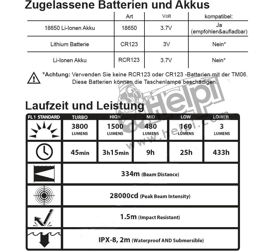 Nitecore LED-Taschenlampen